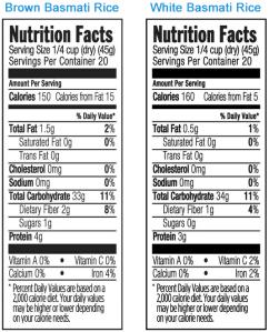 lundberg-rice-compared